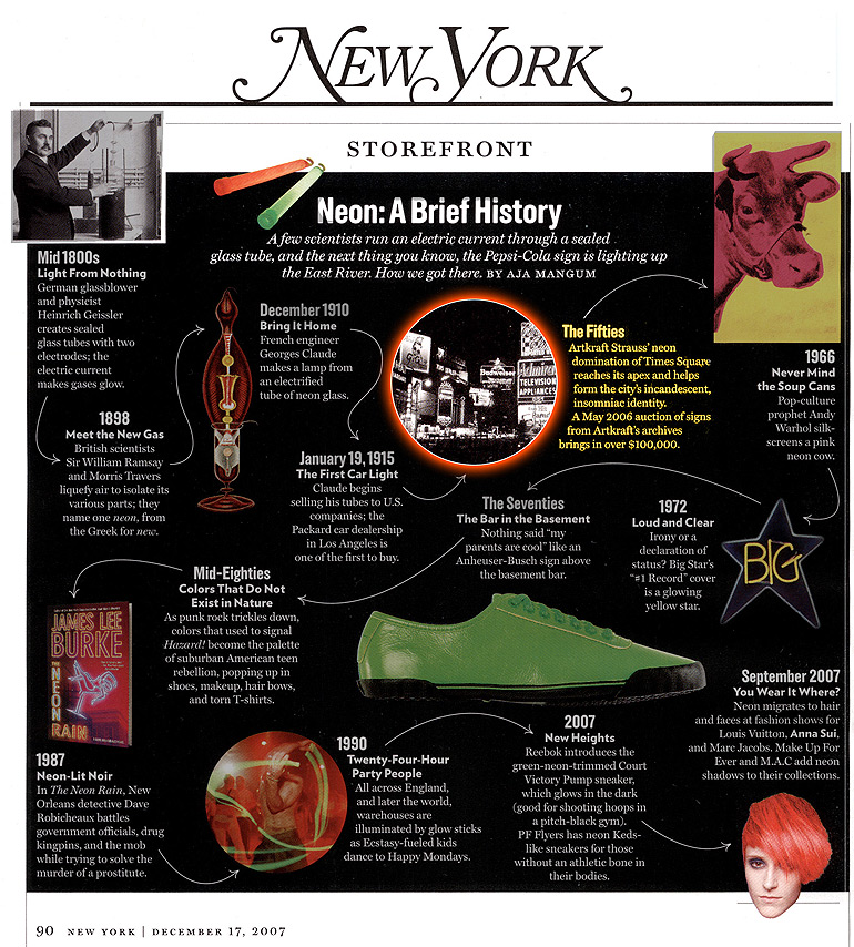 New York Magazine Dec 17 2007